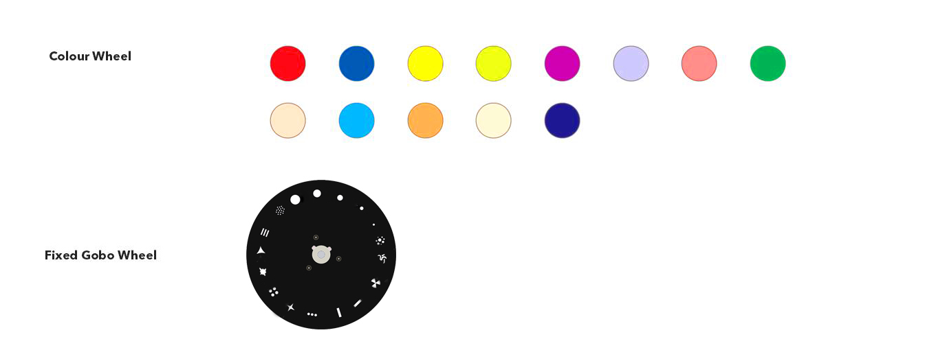 color wheel mac aura head spot for DJ-4